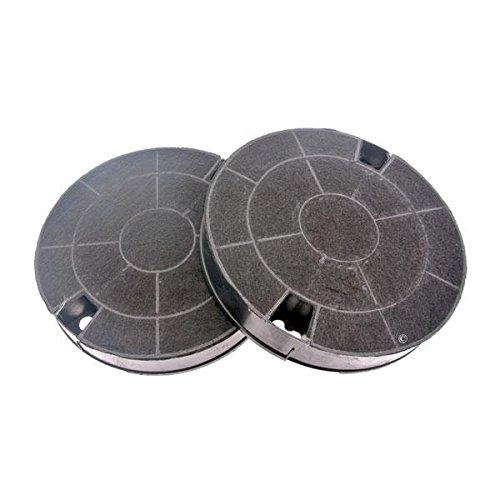 Filtros carbón redondo tipo AMC912481249038013(lote de 2) campana Whirlpool akr676nb