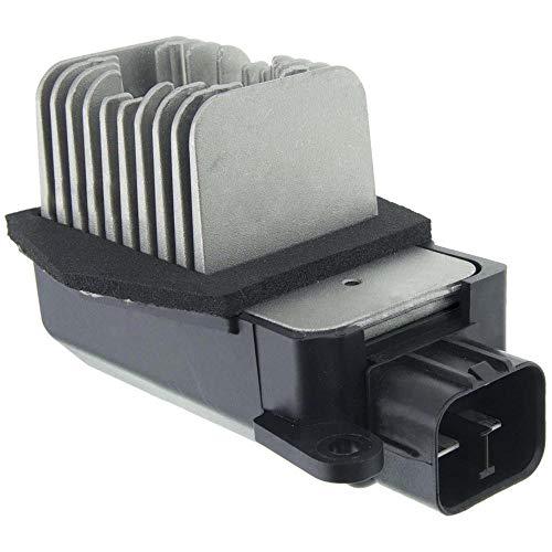 auto blower - 9