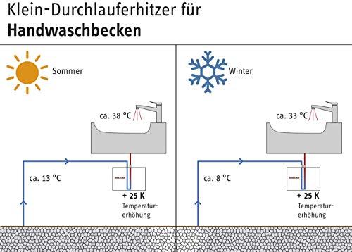 Stiebel Eltron DHM 6 | 5,7kW Variante - 4