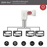 DUR-line +Ultra Quad LNB – 4 Teilnehmer weiß – mit LTE-Filter, 4-Fach, digital mit Wetterschutz, Full HD, 4K,Premium-Qualität - 4