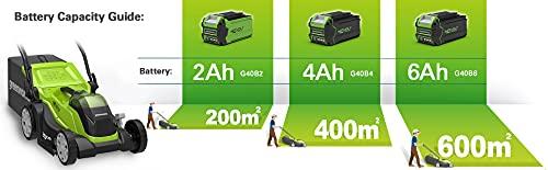 Greenworks 01-0002501907UC