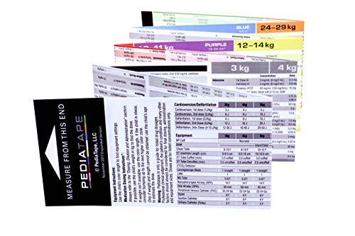 Pediatape Pediatric dosing Tape 2017 Version (1)