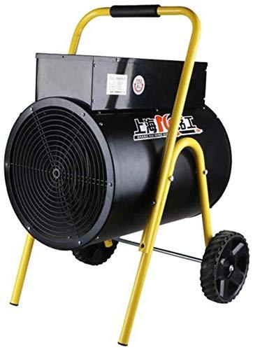 Calefactores Industriales Trifásico Marca TYZXR