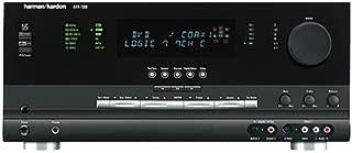 Harman/Kardon AVR7200 7 x 100W 7.1-Channel A/V Receiver