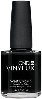 cnd vinylux blackpool