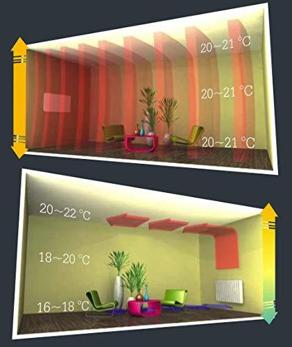 Infrarot Spiegelheizung Badezimmer Rahmenlos Mirrorline TÜV 5 Jahre Garantie 600 Watt Bild 3*