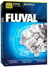 Fluval Biomax Filter Media