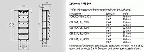 Mennekes Steckdosen-Kombination 950013