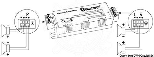 Osculati 4-kanaals Bluetooth versterker