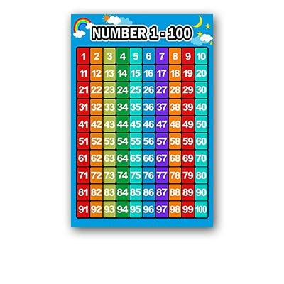 Poster-Timetable Multiplication Math Learning Canvas Poster Children's Room Study Room Decoration Wall Paint Painting 40x60cm (No Frame)