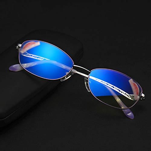 QKDSA leesbril, ultralichte ultralichte bril van zuiver titanium, stralingsbeschermingsbril met hoge resolutie +1.5X paars