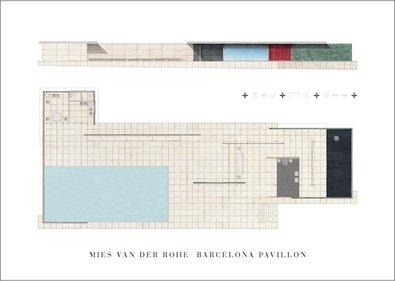 Ludwig Mies van der Rohe Barcelona Carpa Póster De Impresión De