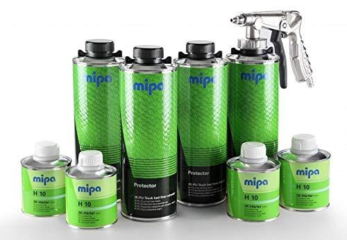 Mipa Protector 2K-PU-Transportflächen Beschichtungsset