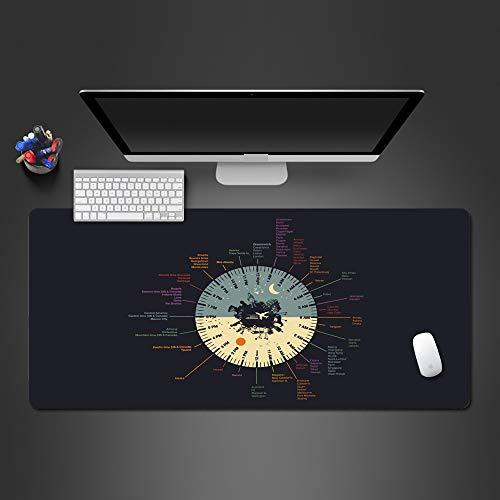 HonGHUAHUI creatieve interessante wereldklok muismat wasbare spel muismat computer muismat als gamercadeau, 900 x 400 x 2 mm.