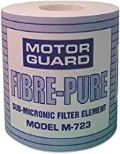 motor guard m-723 replacement submicronic element