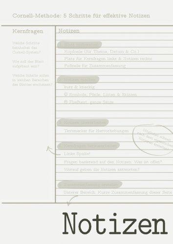 Cornell-Notizbuch, 100 A4-Seiten, liniert