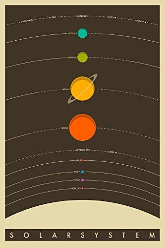 E Laminated The Solar System Poster 24 x 36in