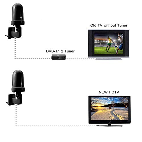 1byone Indoor/Outdoor Digital TV Aerial for HDTV/DVB-T Receiver, VHF/UHF/FM, Digital Freeview and Analog TV Signals, SMD…