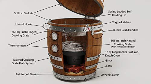 Best Bargain Big Dawg Smokers Handcrafted Wine Barrel Smoker (Connoisseur Model) (Golden Oak)