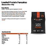 Zoom IMG-1 the protein works preparato per