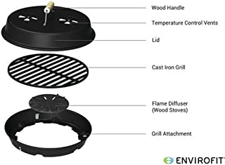 Envirofit GoGrill Grilling Accessory