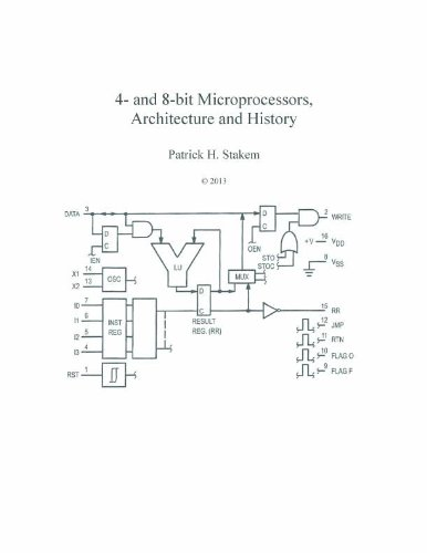 4- and 8-bit Microprocessors, Architecture and History. (Computer Architecture Book 1)