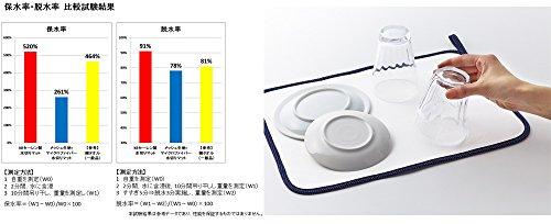 そうじの神様食器拭きにもなる水切りマットホワイト30×40cmS080
