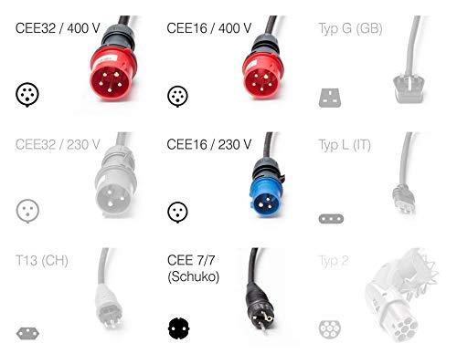 Juice Booster 2 Mobile Ladestation für Elektroauto 22kW / 11kW Wallbox | German Traveller Set | CEE32, CEE16, Camping, Schuko mit Temperaturüberwachung - 4