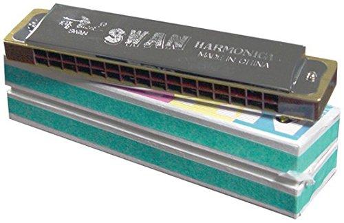 Prof. Audio Equip. - Model#: AHM160