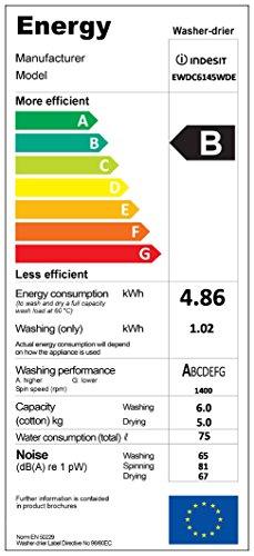 Indesit EWDC 6145 W DE Waschtrockner