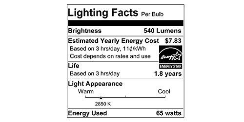 Sylvania 15172 65-Watt 130-Volt BR30 Indoor Flood Light (12 Pack)