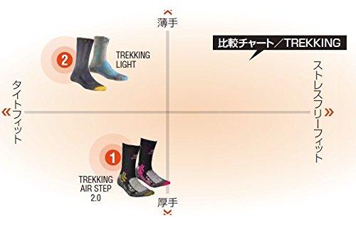 シダスジャパンX-SOCKS『トレッキングエアーステップ2.0』