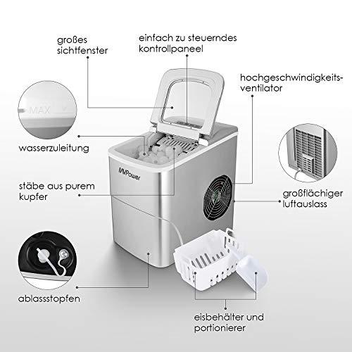 MVPower Máquina para Hacer Cubitos de Hielo 12 kg Tiempo de ...