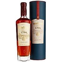Santa Teresa 1796, Rum