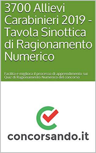 3700 Allievi Carabinieri 2019 - Tavola Sinottica di Ragionamento Numerico: Facilita e migliora il processo di apprendimento sui Quiz di Ragionamento Numerico del concorso (Italian Edition)