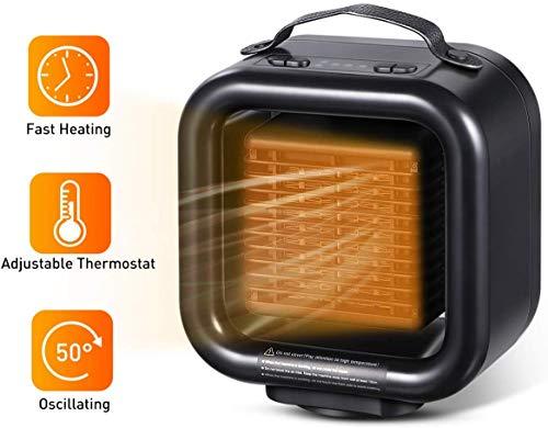 CMXX Calefactor Portátil Eléctrico