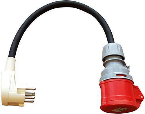Adapter Perilex 16A Winkelstecker auf CEE Kupplung ca 0,5m Kabel Titanex H07RN-F5G 2,5mm²