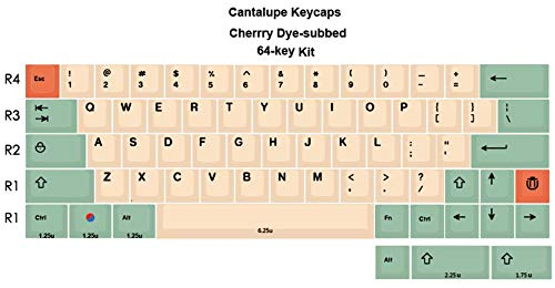 NPKC OEM PBT Keycaps Vintage Style Duke Red Laser-Etched for Cherry MX Switches of Mechanical Keyboard (61-Key)