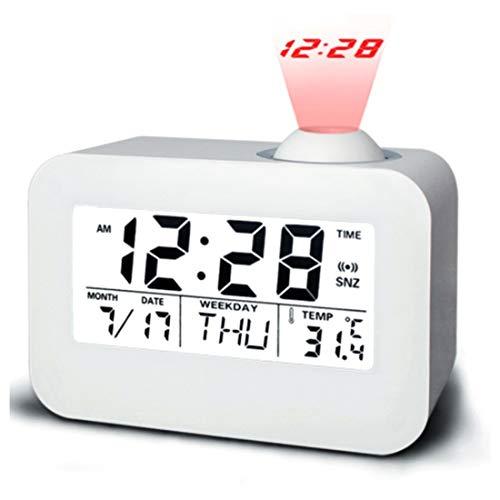 Somnrchun wekker sprekende klok plafondlamp klokken batterij-backup tijd wekker bureauklok auto tijd/temperatuur/datum/dagweergave