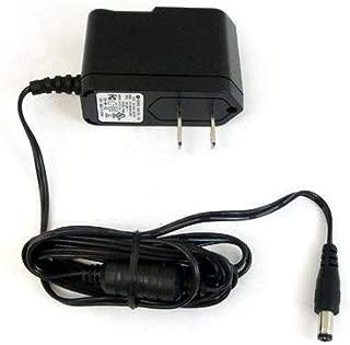 yealink t42g power supply