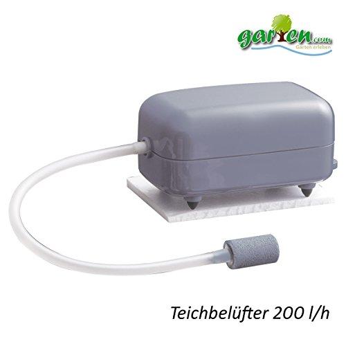Heissner Teichbelüfter Belüfter-Pumpe
