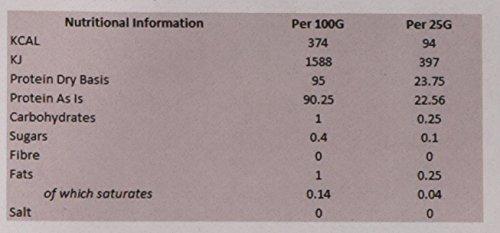 Bodybuilding Warehouse Pure Whey Protein Isolate 95 Powder Smooth Milk Chocolate 2 kg