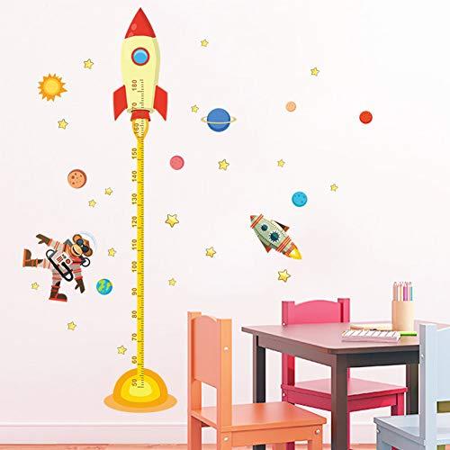 Taoyue Meten u muurstickers voor kinderkamer kamer-hemel