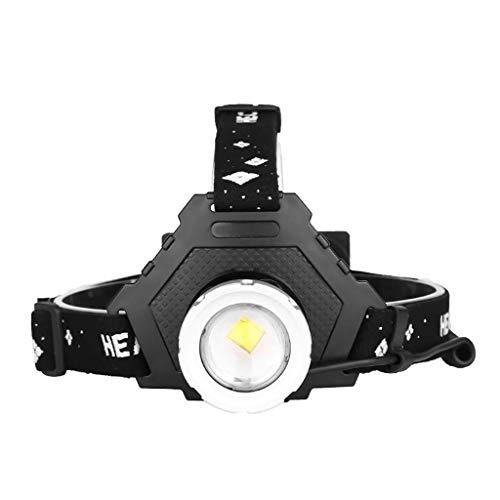 YGB de Linterna súper Brillante TorchHead Lights Equipo de Campamento Linterna Frontal LED Linterna Frontal de 5 Modos Linterna Frontal con Pantalla de Carga Al Aire Libre en Stock