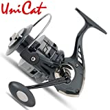 Uni Cat Rewinder III - Wallerrolle zum Angeln auf Welse, Angelrolle zum Wallerangeln, Welsrolle zum Angeln auf Waller, Rolle