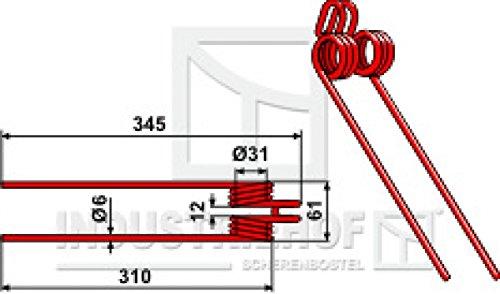 Kreiselheuerzinken: für FarendlØse Geräte/Best.-Nr.: 15-FAR-02