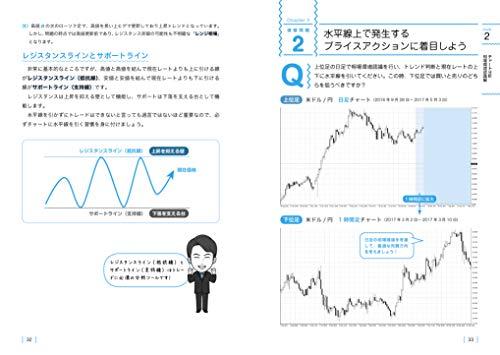 『クイズを解いて勝率アップ! FX チャート&資金管理 実践トレーニング』の2枚目の画像