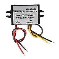 DCコンバーター、ステップダウンコンバーター、DC-DCバックコンバーター車載LEDスクリーン用の複数保護モニターカメラを内蔵