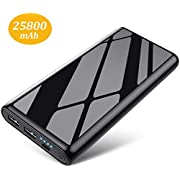 HETTP Portable Charger Power Bank 25800 mAh【Newest Glossy Design】 High Capacity External Battery Pack 2 Port Output Compact Power Pack Portable Phone Charger for Smartphones, Tablets and Others