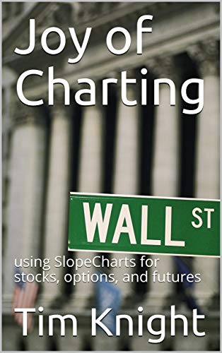 Joy of Charting: using SlopeCharts for stocks, options, and futures